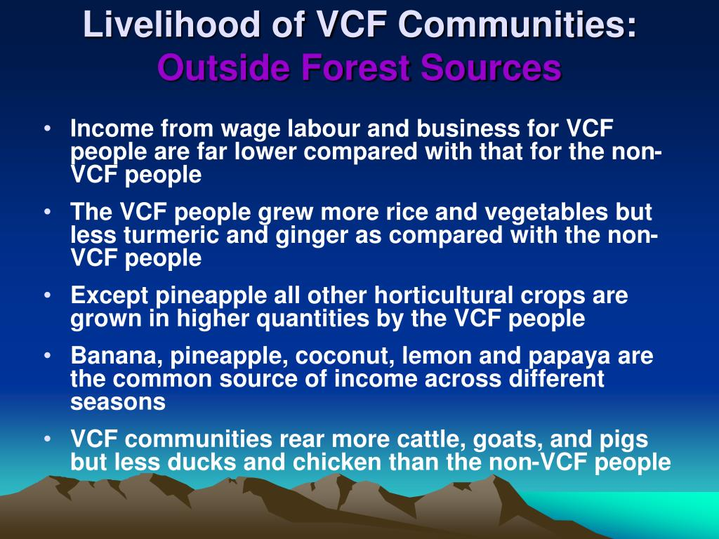 Livelihood of VCF Communities: