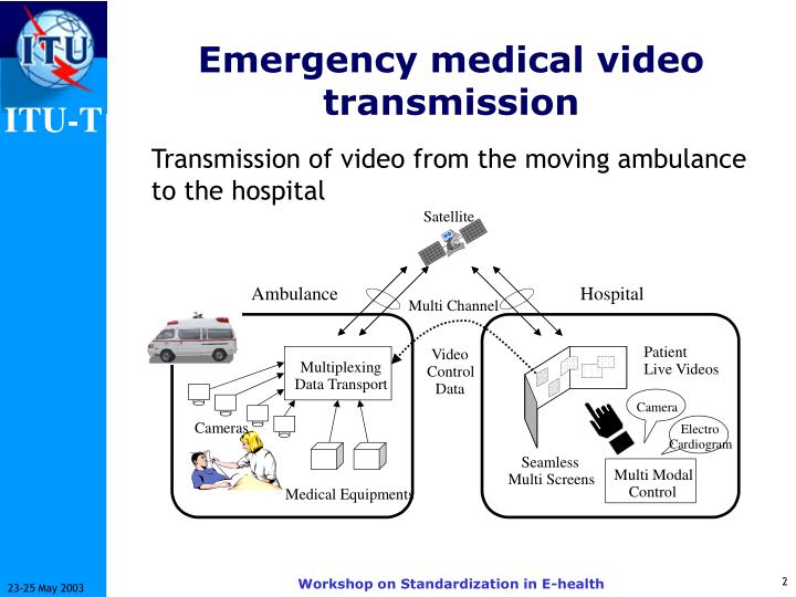 Emergency medical video transmission l.jpg