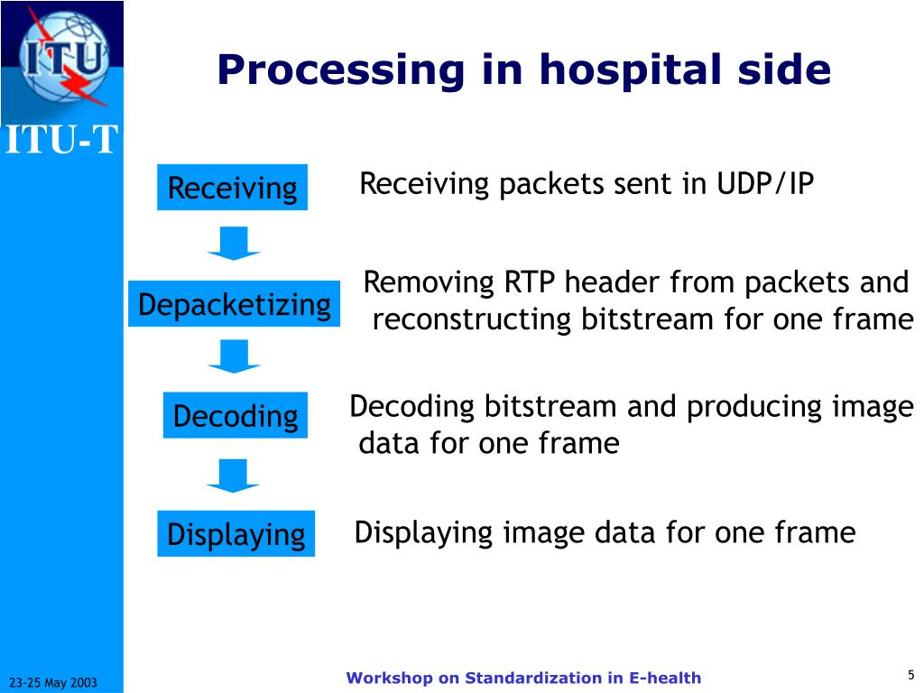 Processing in hospital side