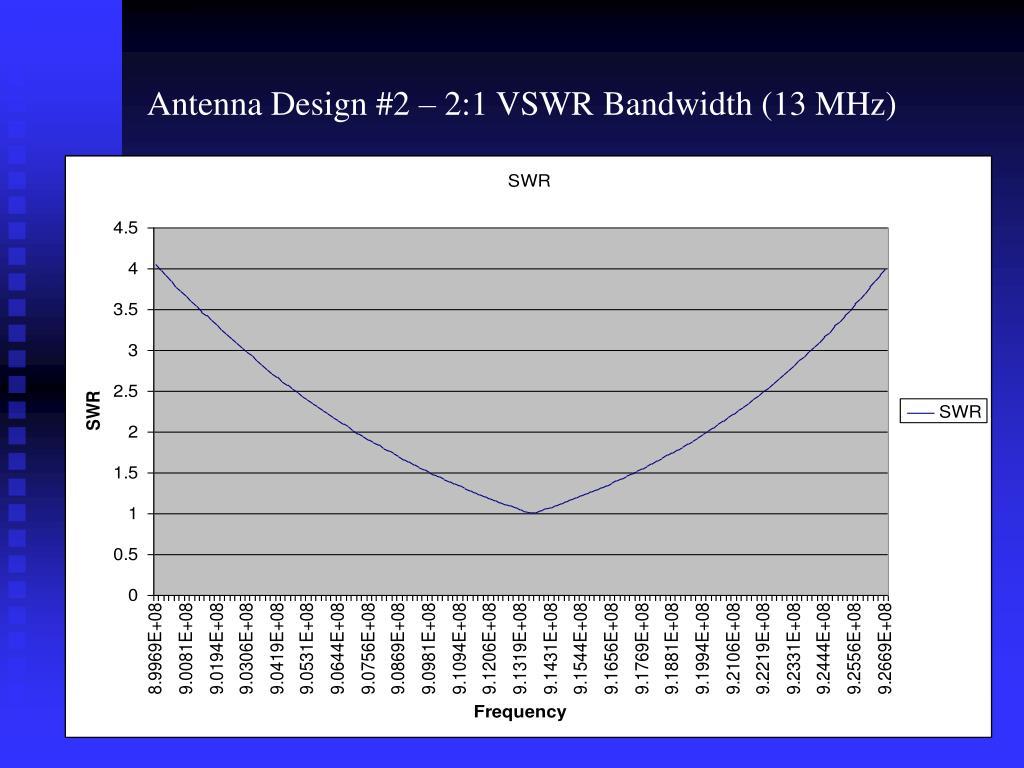 Antenna Design #2 – 2:1 VSWR Bandwidth (13 MHz)