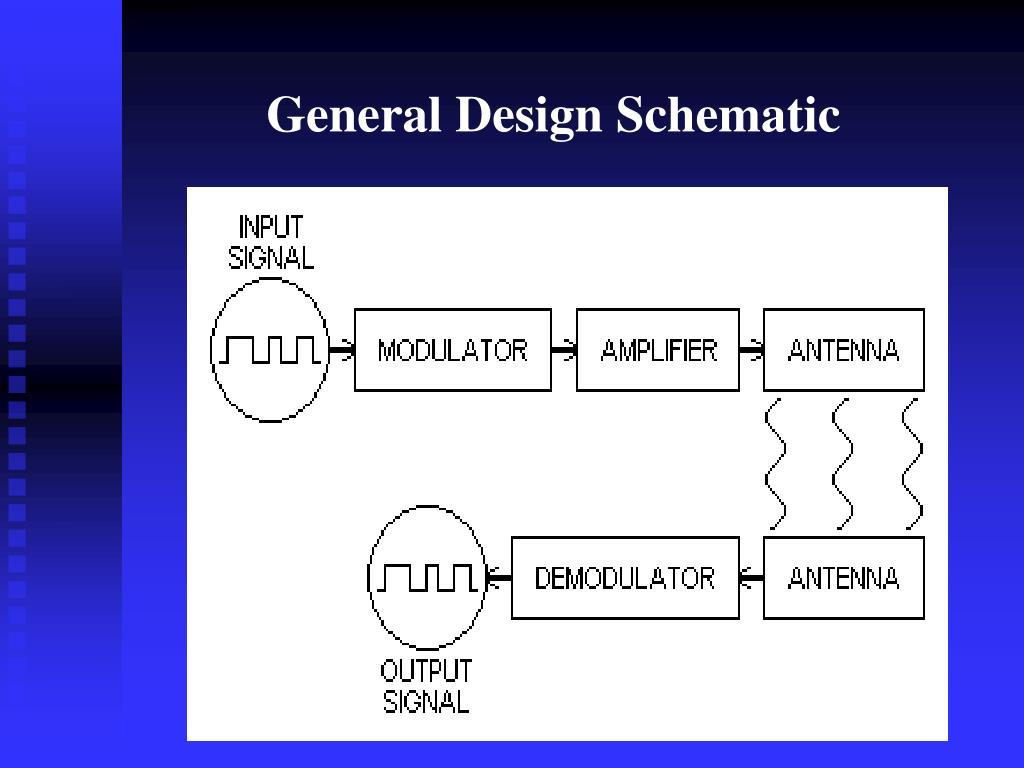 General Design Schematic