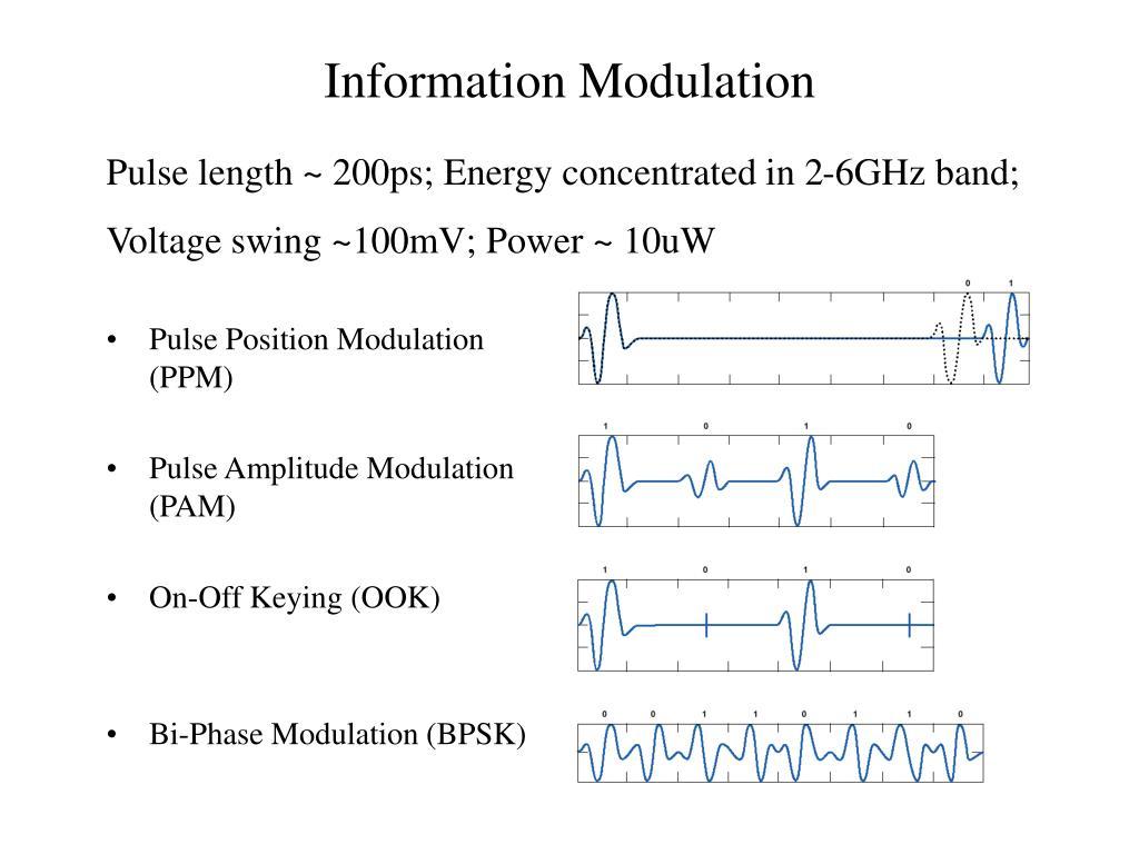 Information Modulation