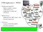 uwb application 1 wpan