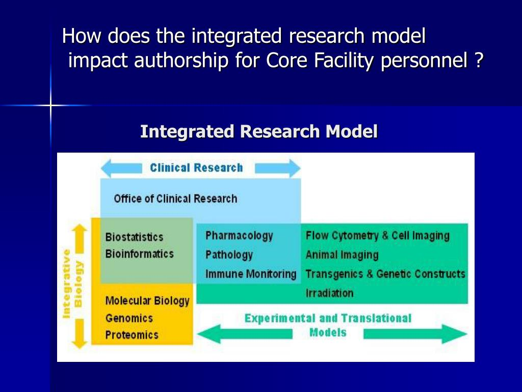 How does the integrated research model