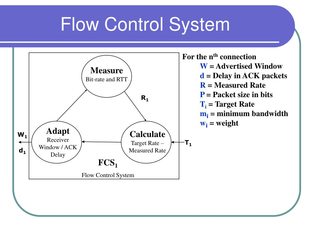 Flow Control System