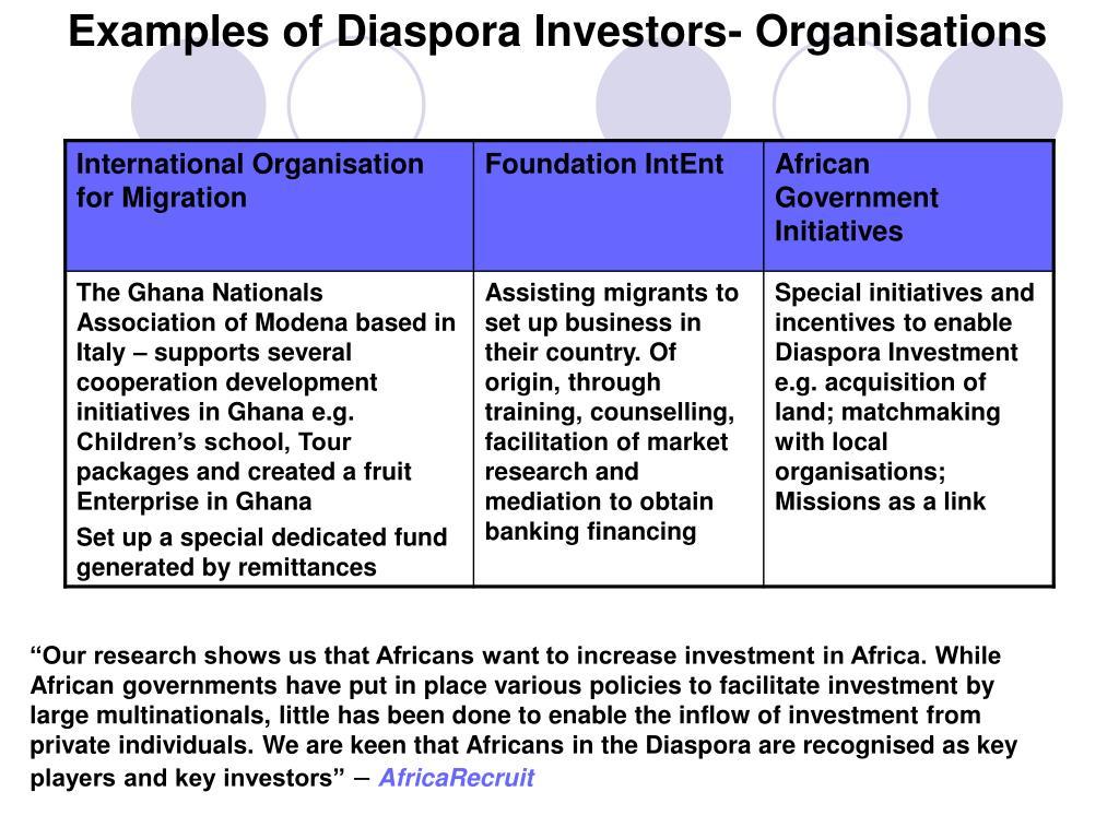 Examples of Diaspora Investors- Organisations