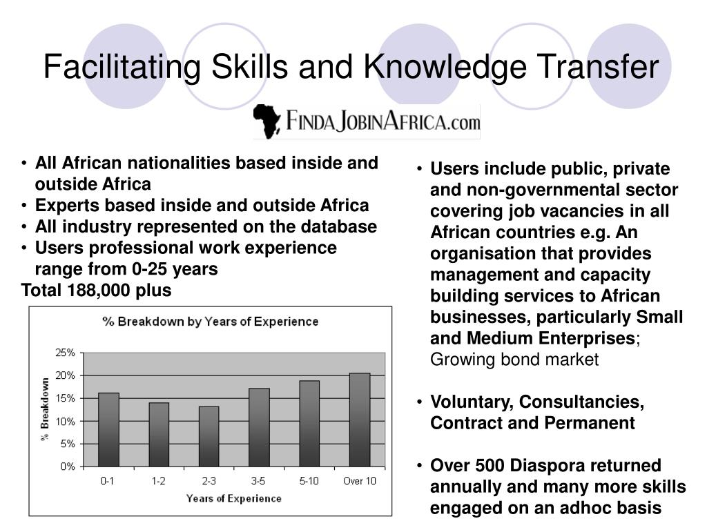 Facilitating Skills and Knowledge Transfer
