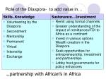 role of the diaspora to add value in