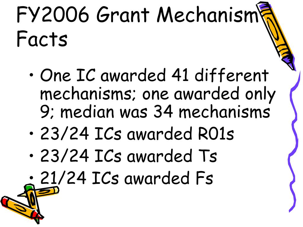 FY2006 Grant Mechanism Facts