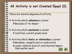 all activity is not created equal i