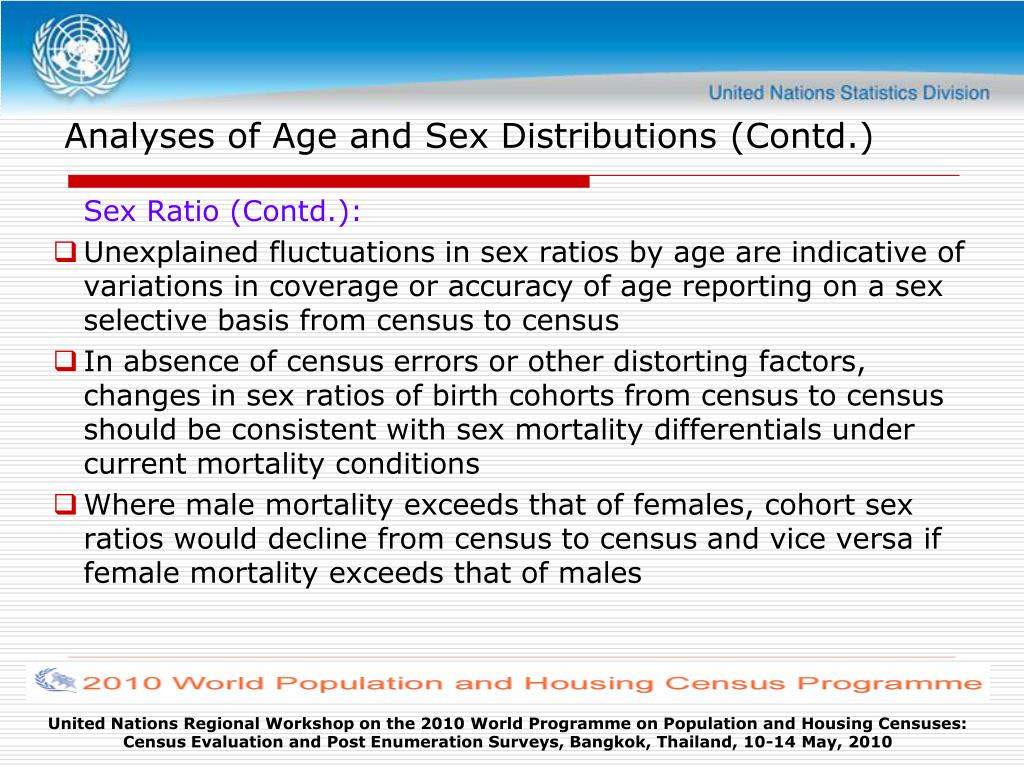 Analyses of Age and Sex Distributions (Contd.)