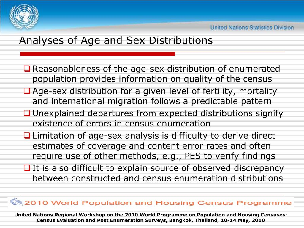 Analyses of Age and Sex Distributions