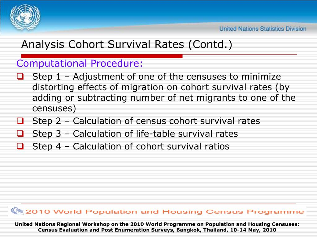 Analysis Cohort Survival Rates (Contd.)