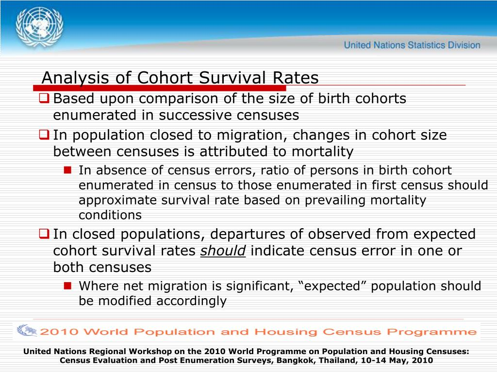 Analysis of Cohort Survival Rates