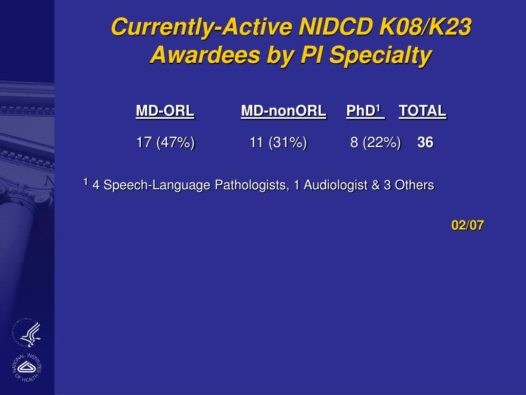Currently-Active NIDCD K08/K23 Awardees by PI Specialty