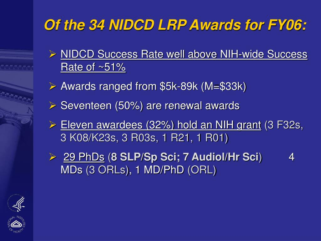 Of the 34 NIDCD LRP Awards for FY06: