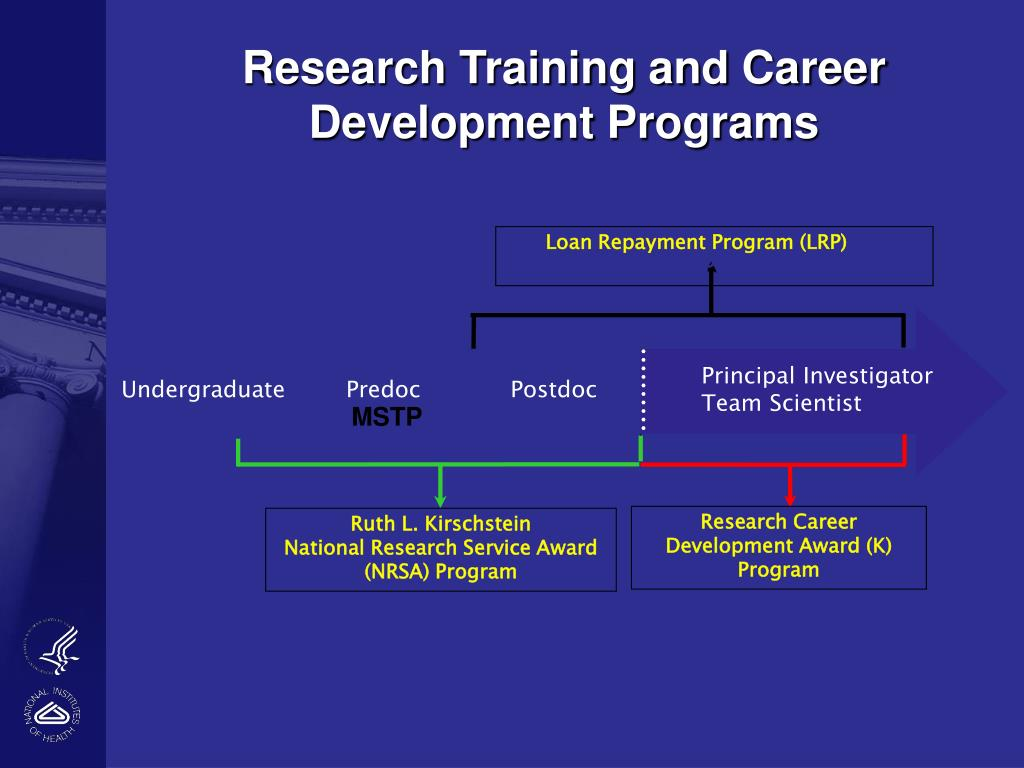 Research Training and Career Development Programs