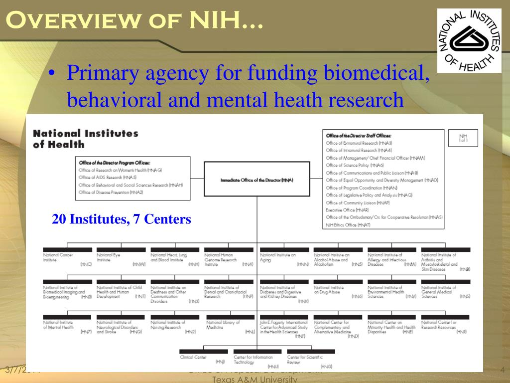Overview of NIH…