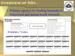 overview of nih4