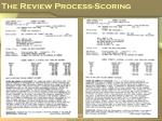 the review process scoring42