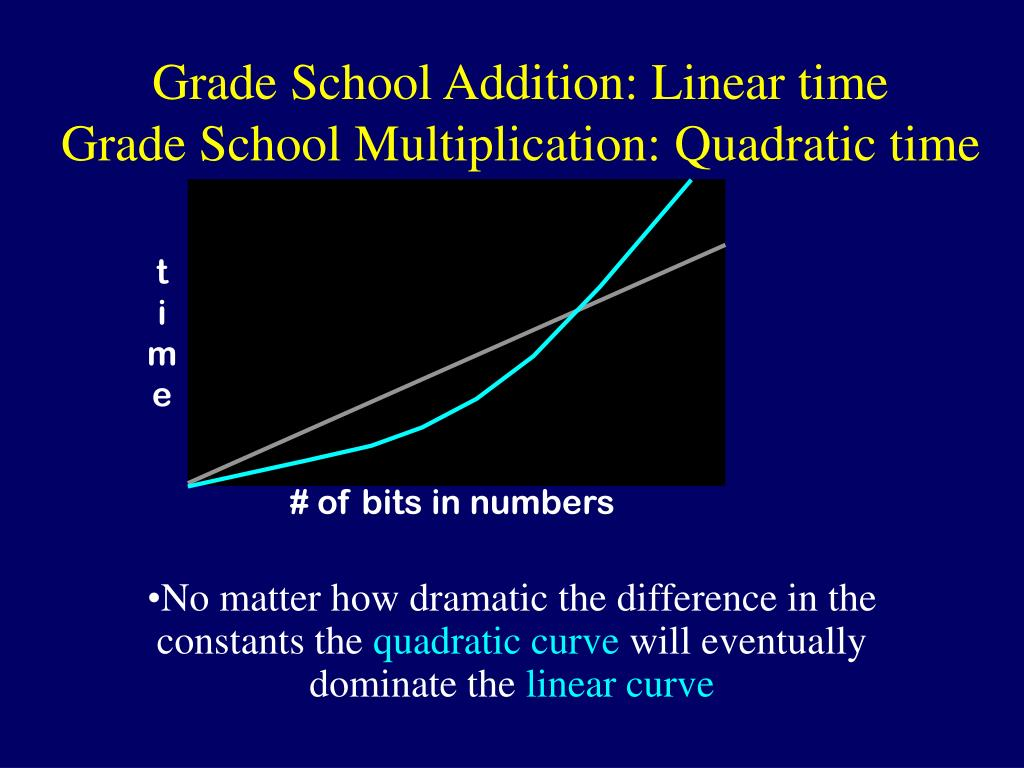 Grade School Addition: Linear time