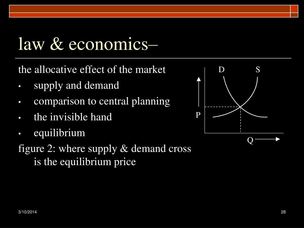 law & economics–