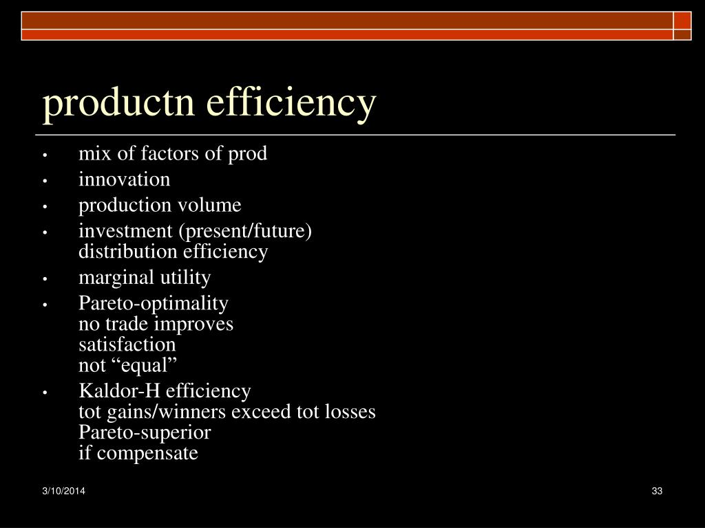 productn efficiency