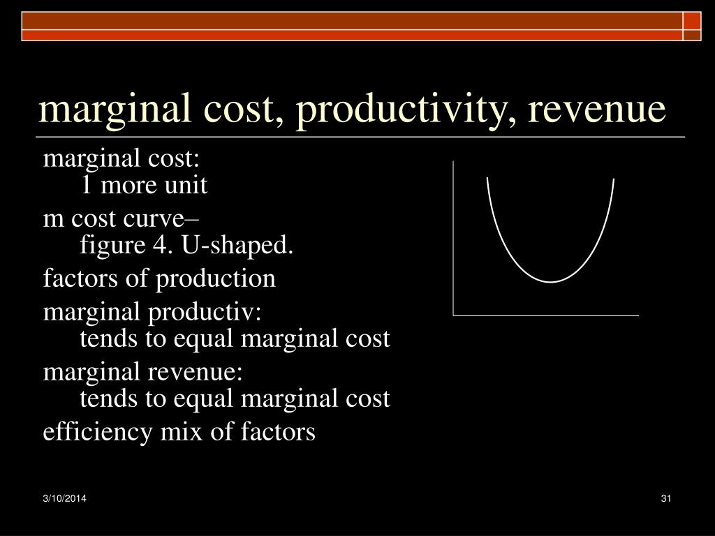 marginal cost, productivity, revenue