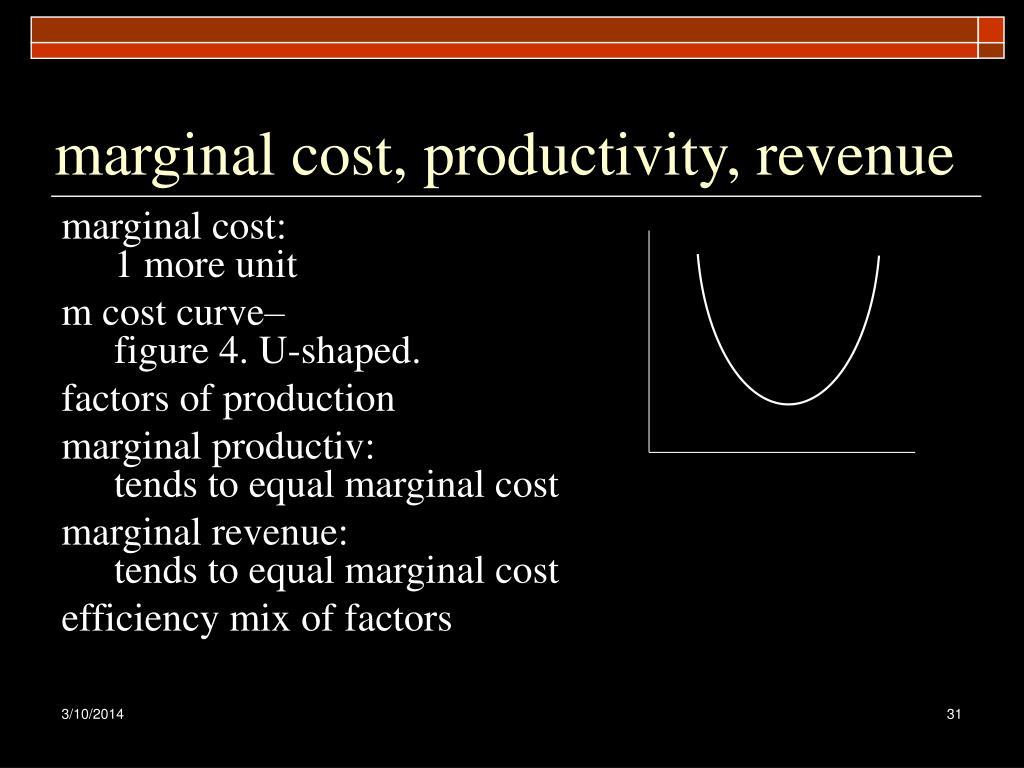 marginal cost, productivity, revenue