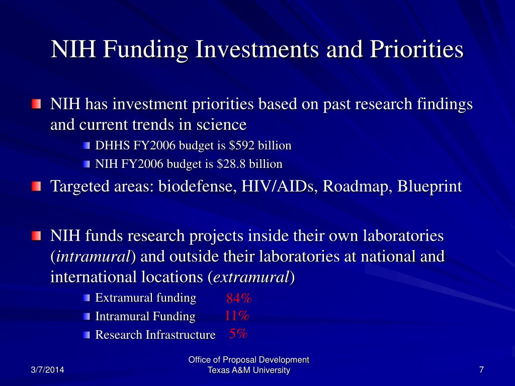 NIH Funding Investments and Priorities