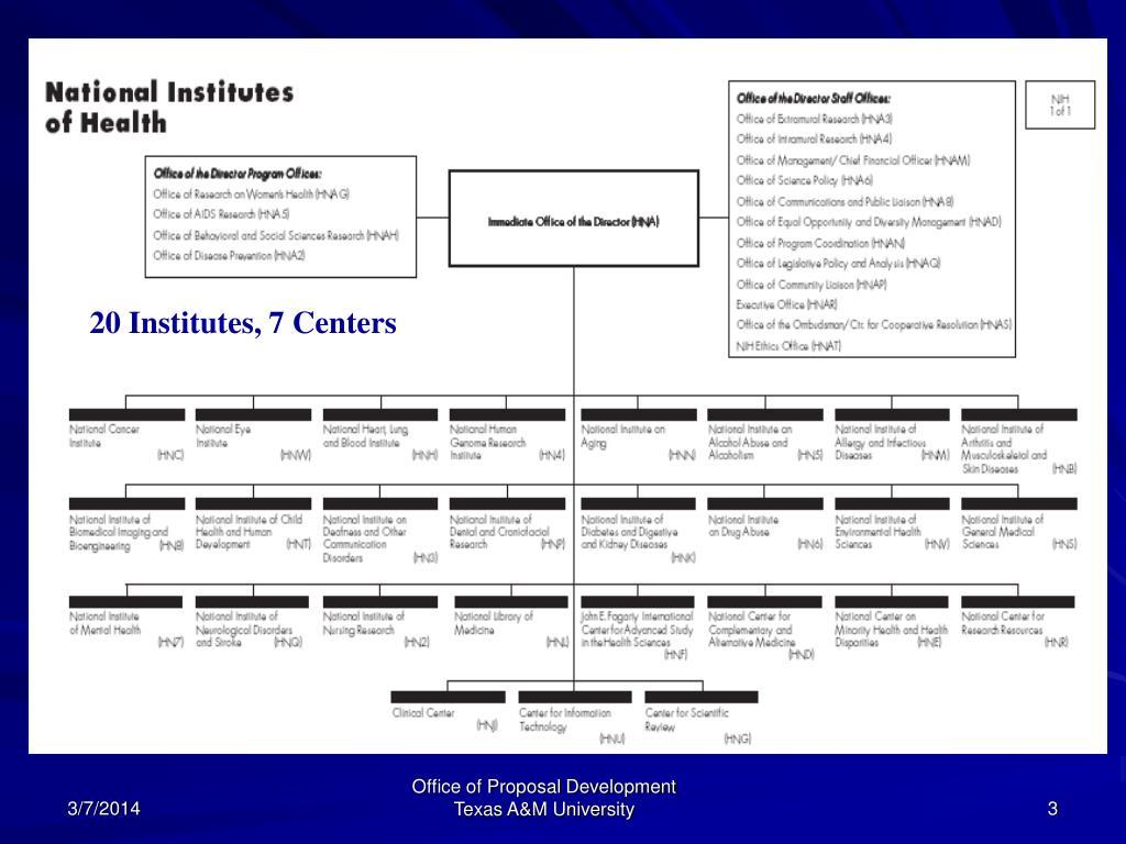 20 Institutes, 7 Centers