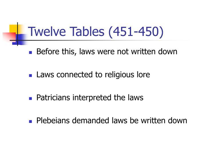Twelve Tables (451-450)