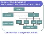 bcom procurement of state owned buildings structures30