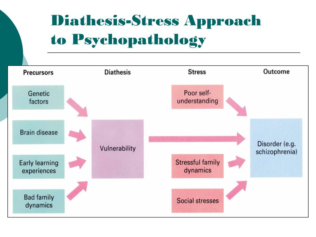 Diathesis-Stress Approach