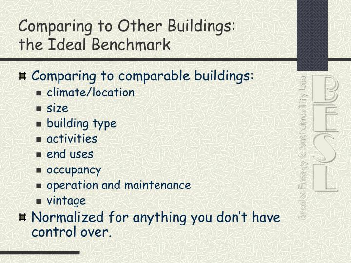 Comparing to Other Buildings: