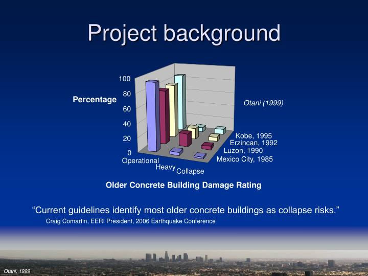 """Current guidelines identify most older concrete buildings as collapse risks."""
