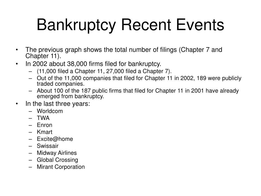 Bankruptcy Recent Events