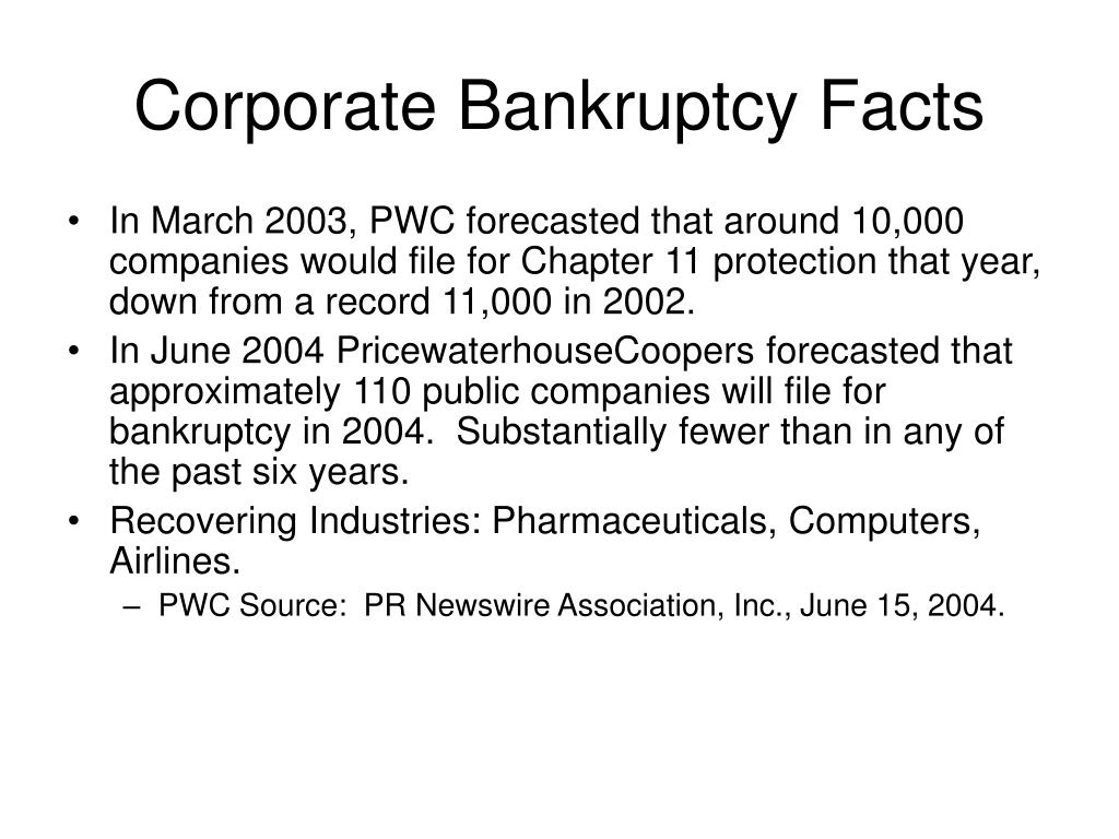 Corporate Bankruptcy Facts