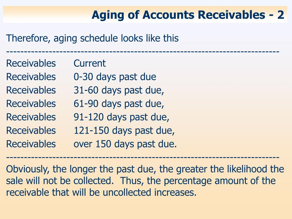 Aging of Accounts Receivables - 2