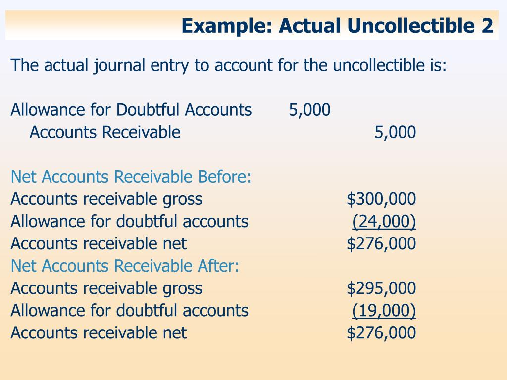 Example: Actual Uncollectible 2