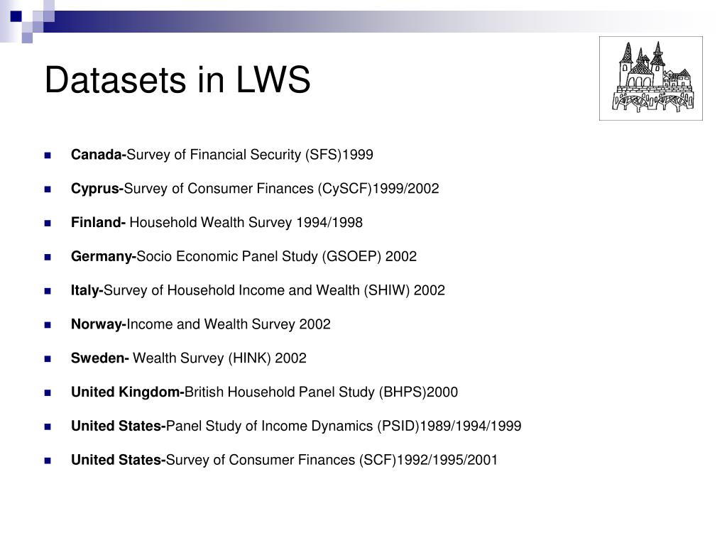 Datasets in LWS