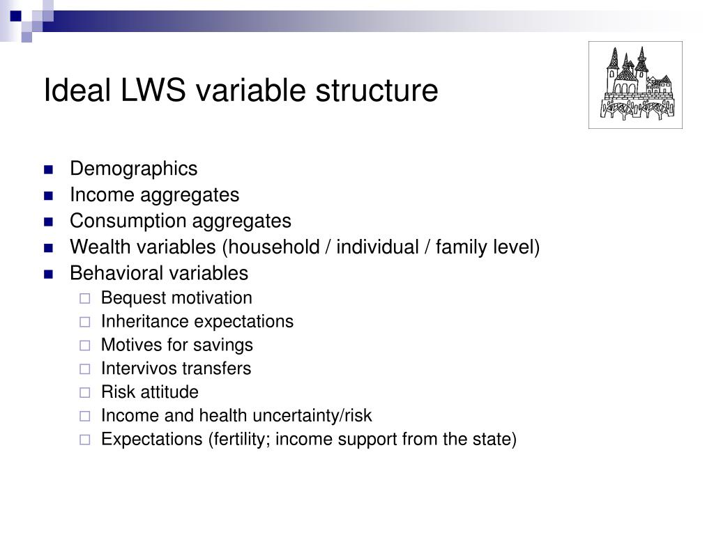 Ideal LWS variable structure