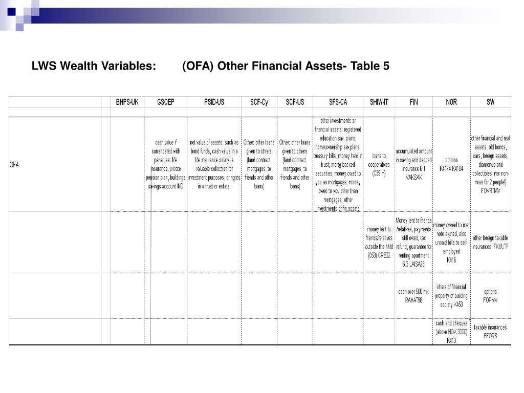 LWS Wealth Variables:        (OFA) Other Financial Assets- Table 5