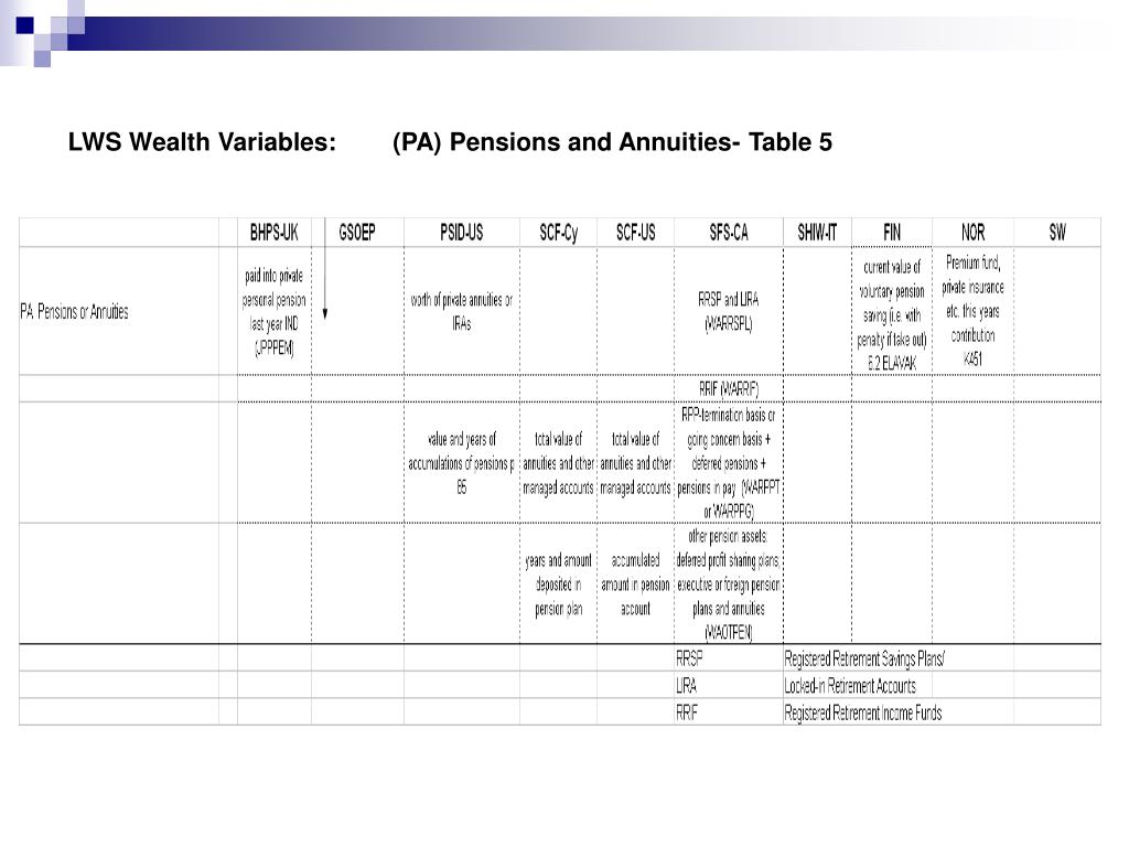 LWS Wealth Variables:        (PA) Pensions and Annuities- Table 5