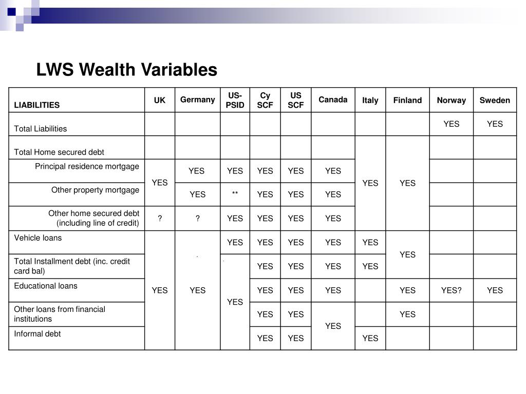 LWS Wealth Variables
