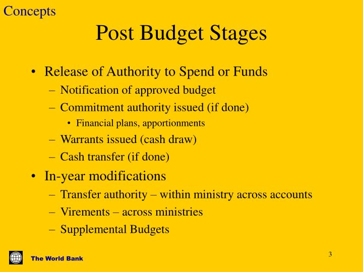 Post budget stages