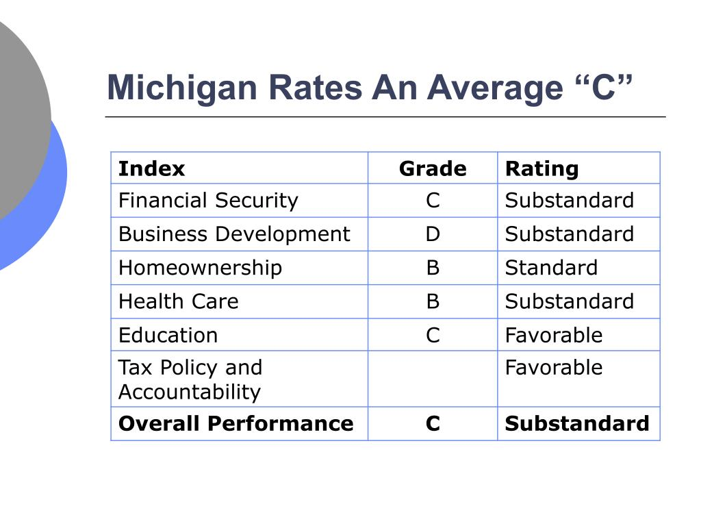 "Michigan Rates An Average ""C"""