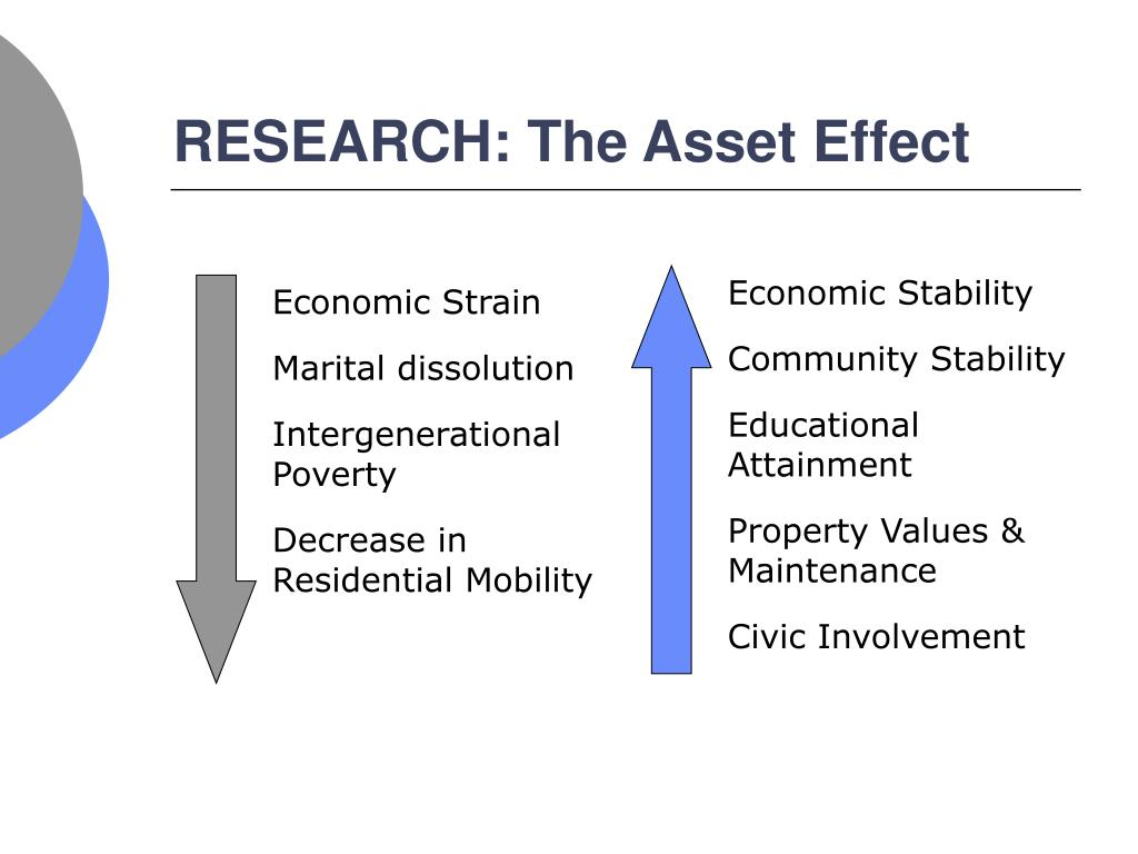 Economic Strain