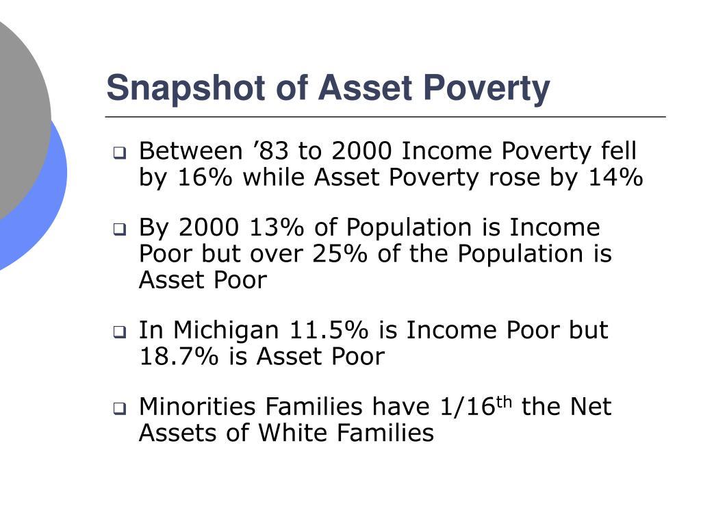 Snapshot of Asset Poverty