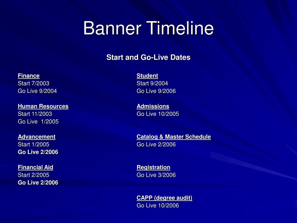 Banner Timeline